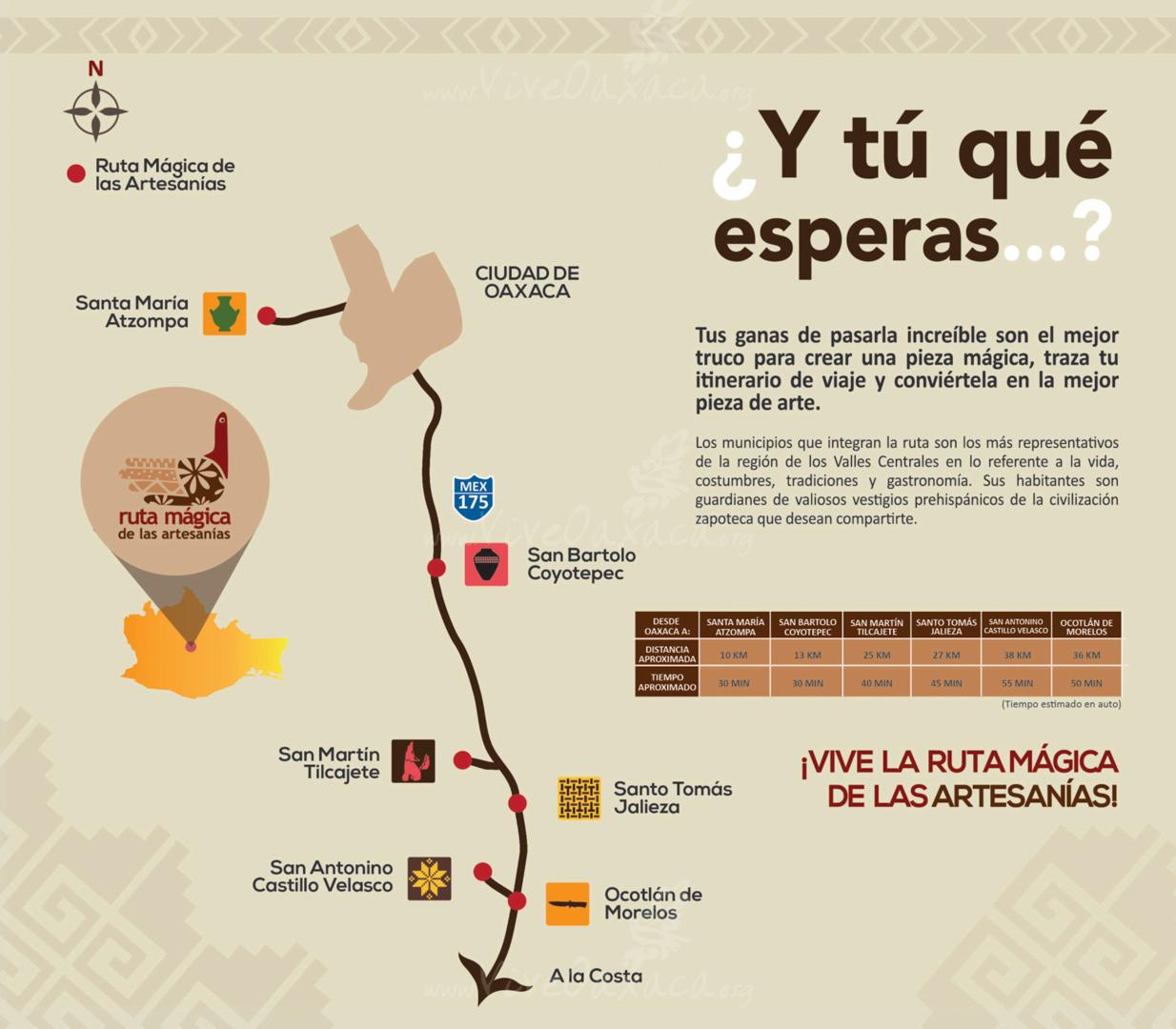 la ruta de las artesanias